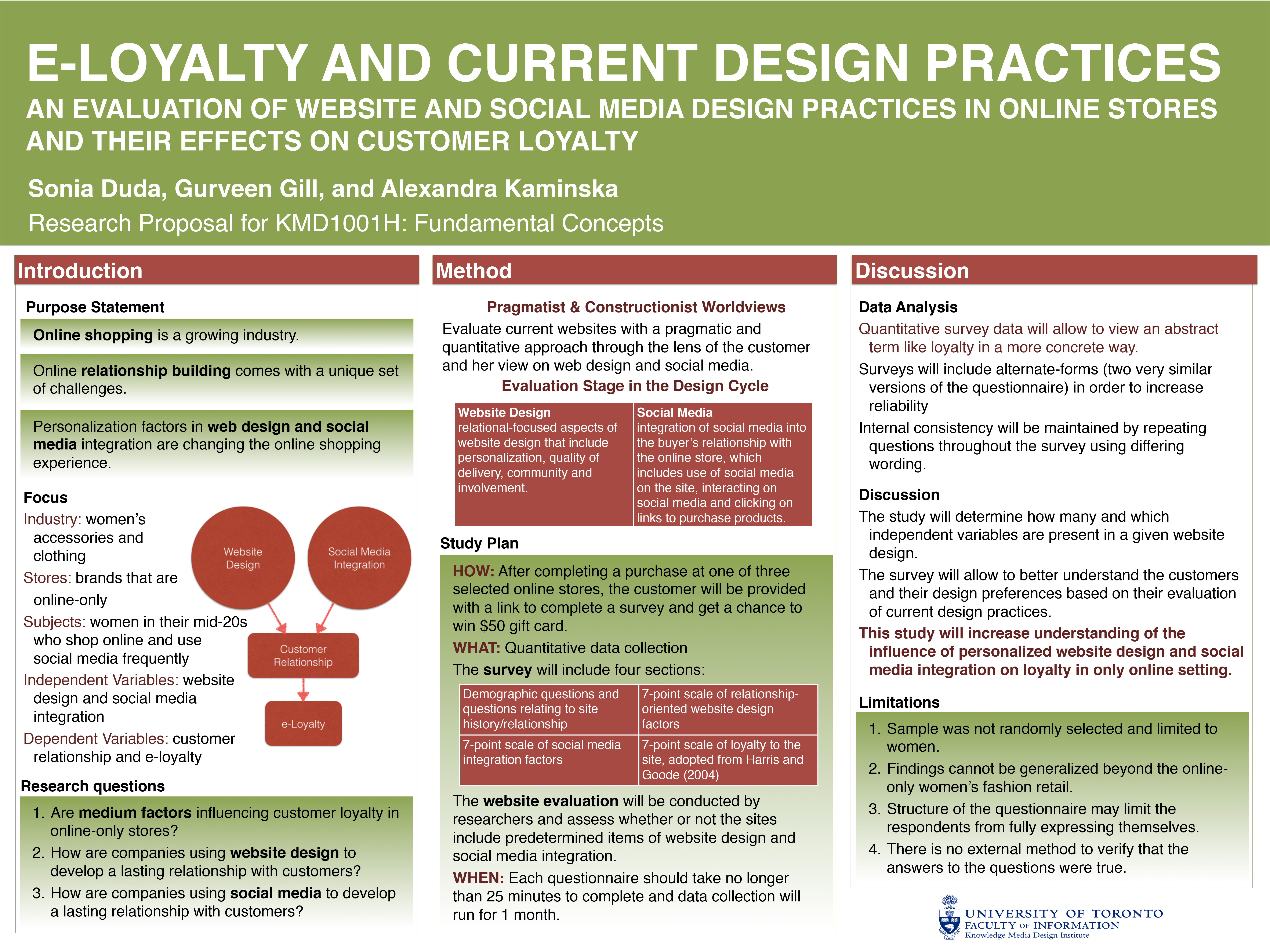 Poster design questionnaire -  E Loyalty And Current Design Practices By Sonia Duda Gurveen Gill And Alexandra Kaminska